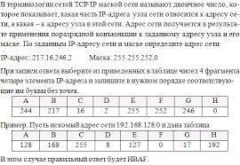 Итоговая контрольная работа по информатике класс hello html m512102a1 png Итоговая контрольная работа 10 класс