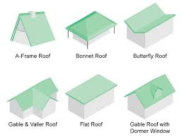 Simple Roofing Designs 36 Types Of Roofs For Houses Illustrated Guide