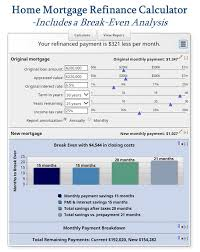 refinance calculations 28 best mortgage calculator images on pinterest mortgage