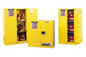 Yellow Flammable Cabinet 2 Manual Doors 65x 43x 18 2 Shelves Yellow