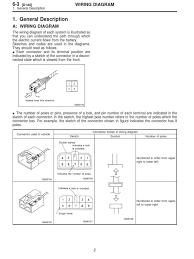 wiring diagram pdf electrical connector electrical wiring
