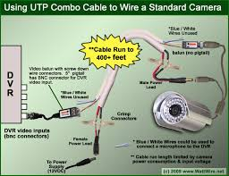 diagram of cctv installations wiring diagram for cctv system IP Security Camera System Wiring Diagrams preparing utp combo cable for camera dvr connection using video baluns, wiring diagram