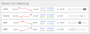 Actipro Micro Charts For Silverlight