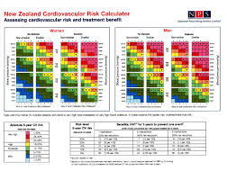 Cv Risk Calculator Furosemide