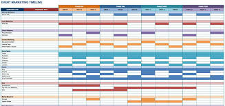 Media Blocking Chart Template Free Marketing Timeline Tips And Templates Smartsheet