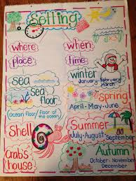 Story Elements Kindergarten Anchor Chart Setting Anchor Chart A House For Hermit Crab Reading