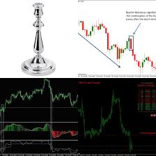 How To Make Money Trading With Candlestick Charts Pdf The Candlestick Trading Bible Pdf The Candlestick Trading