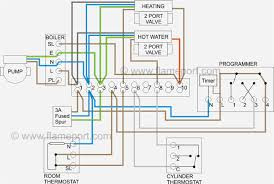 honeywell zone valve wiring diagram fresh honeywell 2 port valve wiring diagram zhuju images of honeywell
