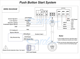 wiring diagram for start stop station the wiring diagram push button start wiring diagram nodasystech wiring diagram