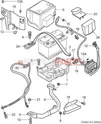 2002 saab 9 5 part diagram wiring info u2022 rh dasdes co