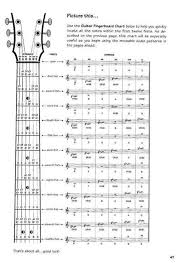 Guitar Fretboard Chart Pdf 17 Best Images About Guitar