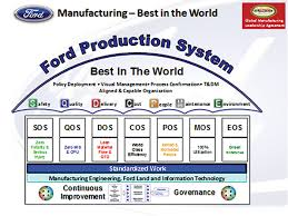 supply chain management ford production system an successful  supply chain management