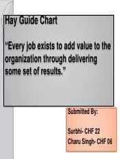 Hay Guide Chart Pdf Hay Group Guide Chart It Is Based On Three Factors It Starts