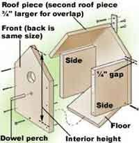 Over Free Bird House and Bird Feeder Woodcraft Plans at    Building a Better Birdhouse