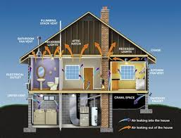 There are many different heat sources to consider and one source that may  be optimum for