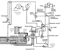 ford 800 tractor engine diagram wiring diagram perf ce ford 800 tractor parts diagrams wiring diagram basic ford 800 tractor engine diagram