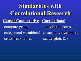 Causal Comparative Study 21st Century Learner A Causal Comparative Study Lessons Tes Teach