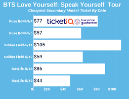 Ticket Prices For Bts 2019 Love Yourself Speak Yourself Are