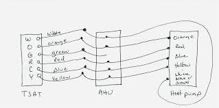 awesome heat pump thermostat wiring diagram wiring ICP Heat Pump Wiring Diagram heat pump thermostat wiring diagram luxury honeywell t87f wiring home blueprint maker ideas heat pump