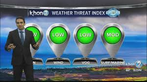 Light And Variable Winds Another Round Of Light And Variable Winds Starting Tuesday