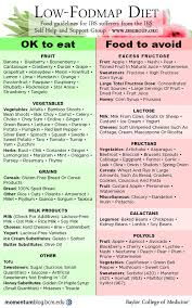 Irritable Bowel Syndrome Diet Chart Pin On Food