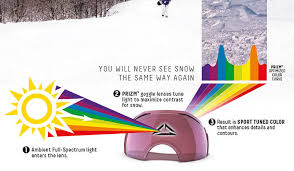 Oakley Snow Goggle Lens Chart Lessons In Lenses Mountainwatch Review A Rainbow Of Goggle