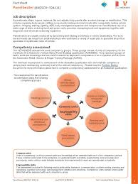 pdf competence human resources vehicles