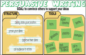 how to make a persuasive essay example persuasive essay