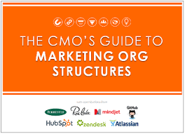 Saas Org Chart The Cmos Guide To Marketing Org Structures Slideshare