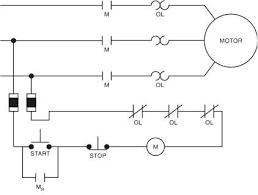 motor control fundamentals wiki odesie by tech transfer governor diagram also power transformer sudden pressure relay diagram