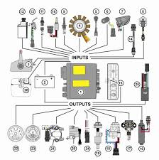 96 evinrude wiring diagram 96 wiring diagrams emm1 evinrude wiring diagram