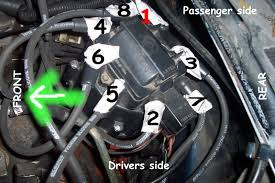firing order and distributor question third generation f body firing order and distributor question