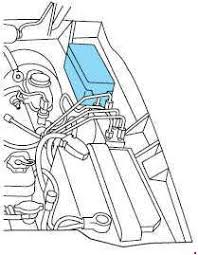 2000 2005 ford explorer sport trac fuse box diagram fuse diagram power distribution box 2000 2005 ford explorer sport trac fuse