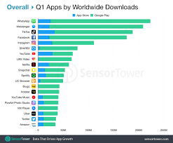 Itunes Charts Top 100 Worldwide Top Apps Worldwide For Q1 2019 By Downloads