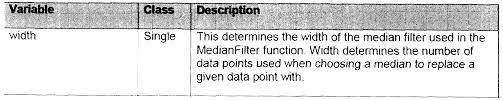 Ultrasonic Beam Spread Charts Wo2013044350a1 Ultrasound Matrix Inspection Google Patents