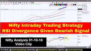 Nifty Intraday Trading Strategy 08 10 18 Rsi Divergence In Monthly Chart Given Bearish Signal