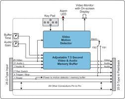 flashback 2 motion detector module flashback 2 motion detector module block diagram