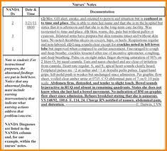 Soap Note Example … | List For Notes | Pinterest | Soap Note, Note ...