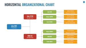 Horizontal Organization Chart Template Organizational Chart