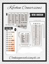 Cooking Measurements Chart Printable Tips Printable