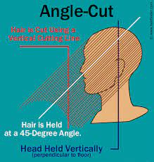 angle cutting long hair and how to cut