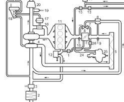2003 saab engine wiring wiring diagram used 2003 saab 9 5 wiring diagram wiring diagram centre 2003 saab engine wiring