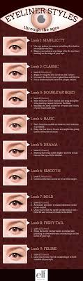 eyeliner styles through the age groups best makeup tutorials and beauty tips from the net