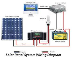 solar panel system wiring diagram for android apk