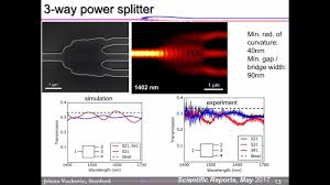 Inverse Design Photonics From Inverse Design To Implementation Of Practical And