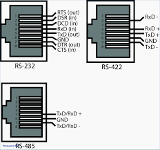 rj45 module wiring diagram @ rs232 pinout rj45 pressauto net rj45 to rj45 serial pinout at Rs232 To Rj45 Wiring Diagram