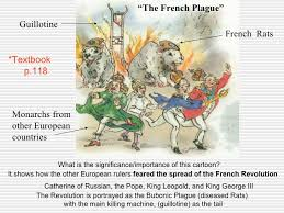 french revolution what is