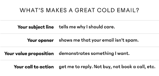 Email Me How To Cold Email For Job An Email Template That Actually
