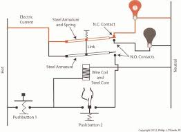 industrial control basics unlatching the latching circuit unlatching an electric relay