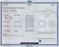 Cut Grade History Diamond Source Of Virginia